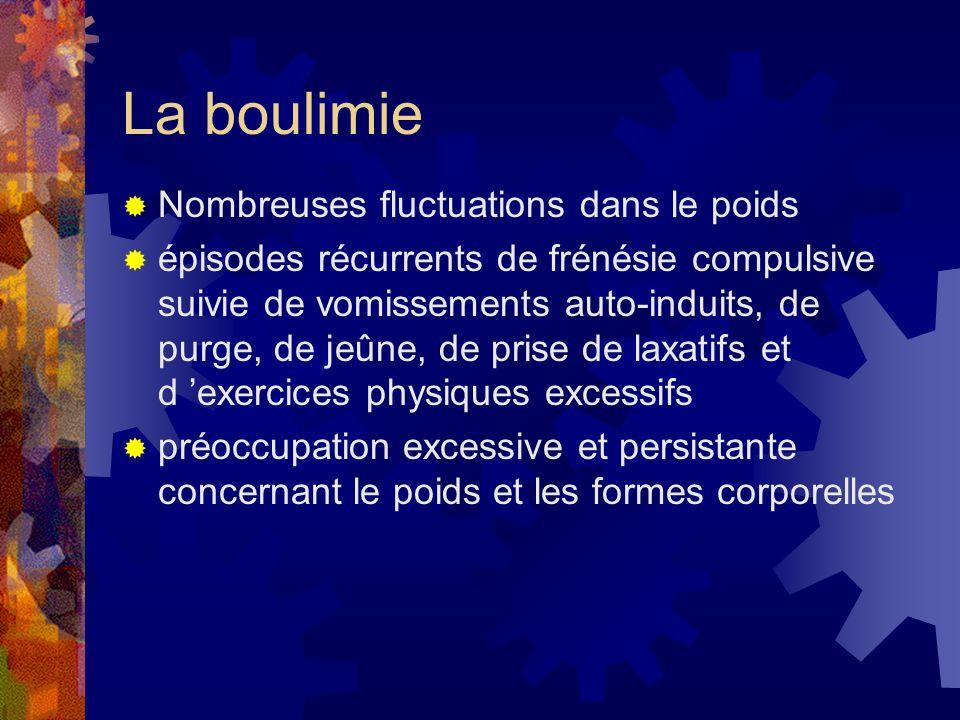La boulimie Nombreuses fluctuations dans le poids épisodes récurrents de frénésie compulsive suivie de vomissements auto-induits, de purge, de jeûne,