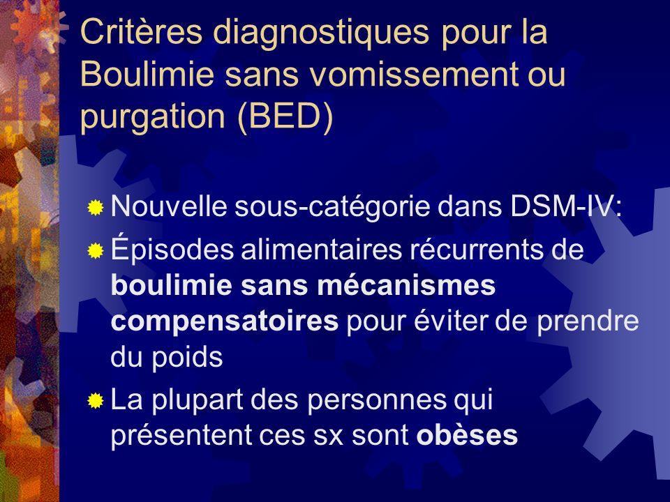 Critères diagnostiques pour la Boulimie sans vomissement ou purgation (BED) Nouvelle sous-catégorie dans DSM-IV: Épisodes alimentaires récurrents de b
