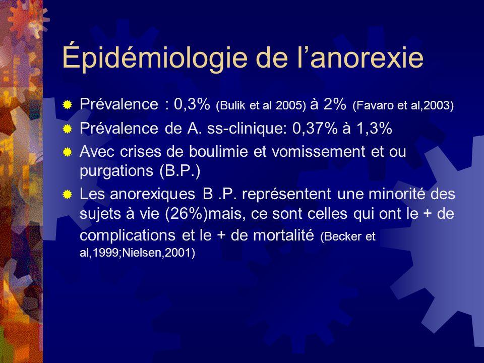Épidémiologie de lanorexie Prévalence : 0,3% (Bulik et al 2005) à 2% (Favaro et al,2003) Prévalence de A. ss-clinique: 0,37% à 1,3% Avec crises de bou