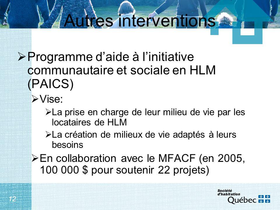 12 Autres interventions Programme daide à linitiative communautaire et sociale en HLM (PAICS) Vise: La prise en charge de leur milieu de vie par les locataires de HLM La création de milieux de vie adaptés à leurs besoins En collaboration avec le MFACF (en 2005, 100 000 $ pour soutenir 22 projets)