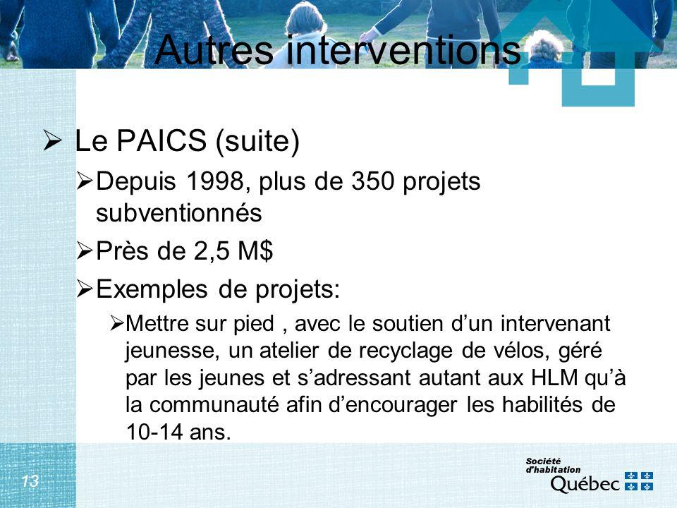 13 Autres interventions Le PAICS (suite) Depuis 1998, plus de 350 projets subventionnés Près de 2,5 M$ Exemples de projets: Mettre sur pied, avec le s