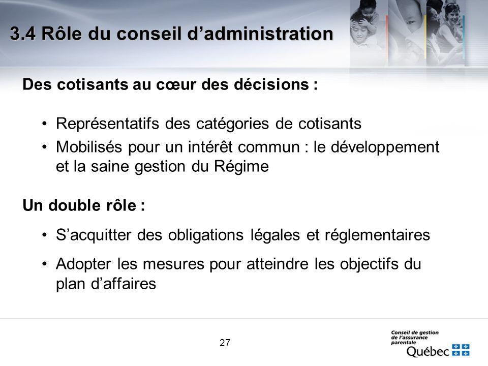 27 3.4 Rôle du conseil dadministration Des cotisants au cœur des décisions : Représentatifs des catégories de cotisants Mobilisés pour un intérêt comm