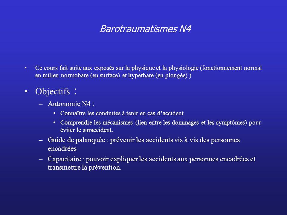 Barotraumatismes N4 Ce cours fait suite aux exposés sur la physique et la physiologie (fonctionnement normal en milieu normobare (en surface) et hyper