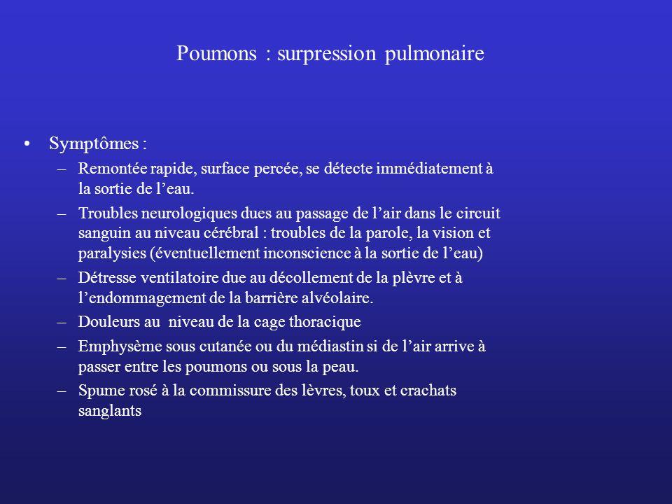 Poumons : surpression pulmonaire Symptômes : –Remontée rapide, surface percée, se détecte immédiatement à la sortie de leau. –Troubles neurologiques d