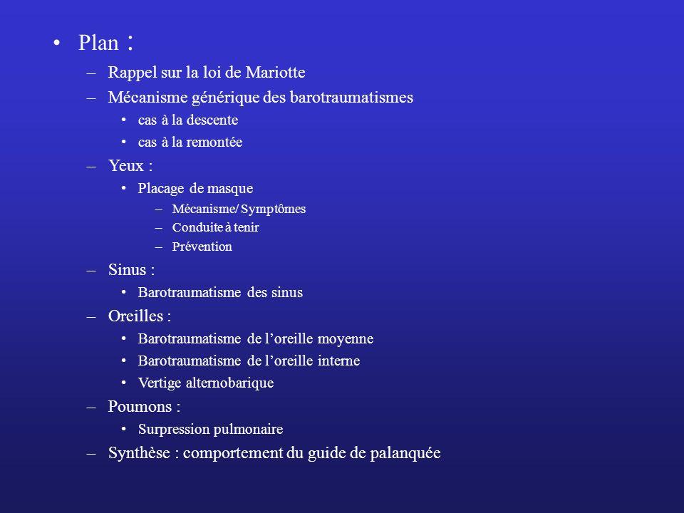 Plan : –Rappel sur la loi de Mariotte –Mécanisme générique des barotraumatismes cas à la descente cas à la remontée –Yeux : Placage de masque –Mécanis