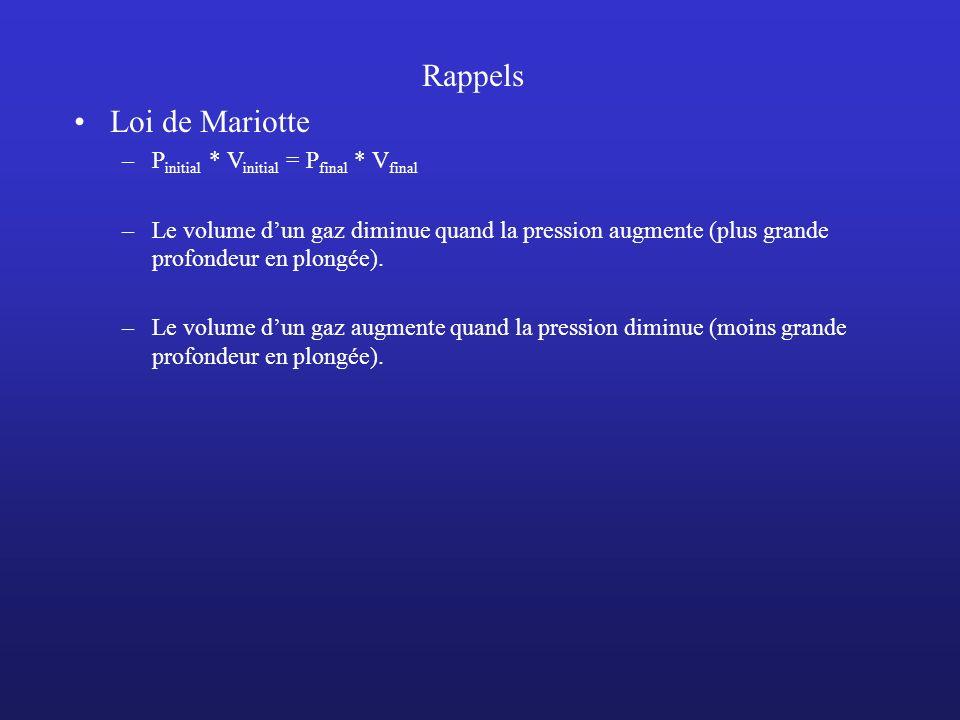 Rappels Loi de Mariotte –P initial * V initial = P final * V final –Le volume dun gaz diminue quand la pression augmente (plus grande profondeur en pl