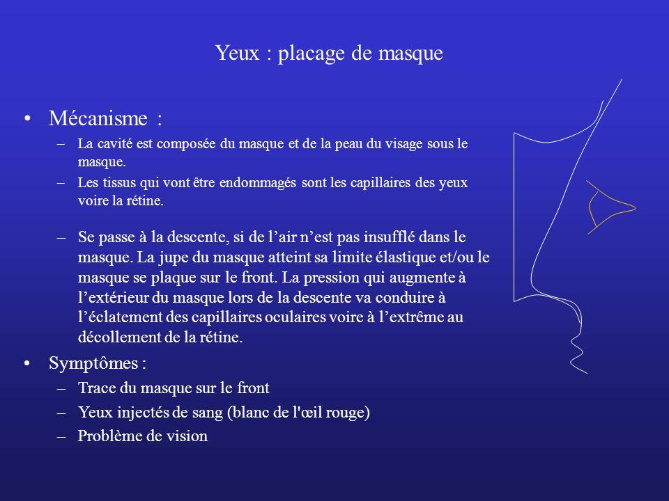 Yeux : placage de masque Mécanisme : –La cavité est composée du masque et de la peau du visage sous le masque. –Les tissus qui vont être endommagés so