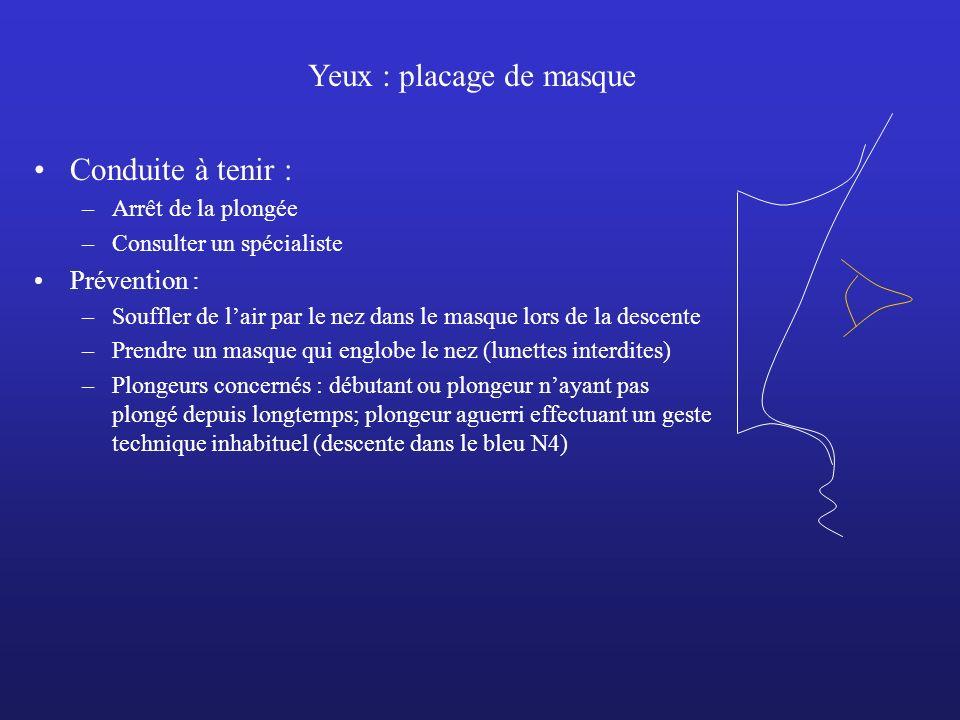 Yeux : placage de masque Conduite à tenir : –Arrêt de la plongée –Consulter un spécialiste Prévention : –Souffler de lair par le nez dans le masque lo