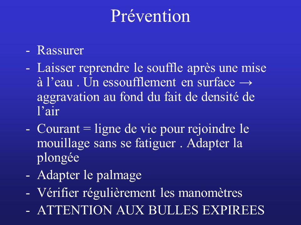 Prévention -Rassurer -Laisser reprendre le souffle après une mise à leau. Un essoufflement en surface aggravation au fond du fait de densité de lair -