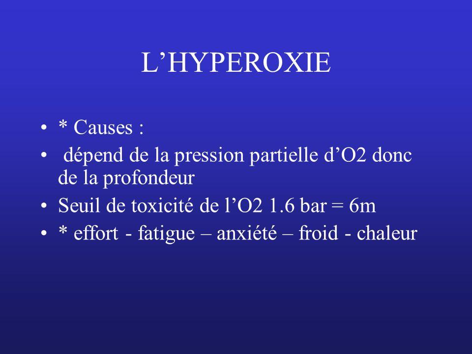 LHYPEROXIE * Causes : dépend de la pression partielle dO2 donc de la profondeur Seuil de toxicité de lO2 1.6 bar = 6m * effort - fatigue – anxiété – f