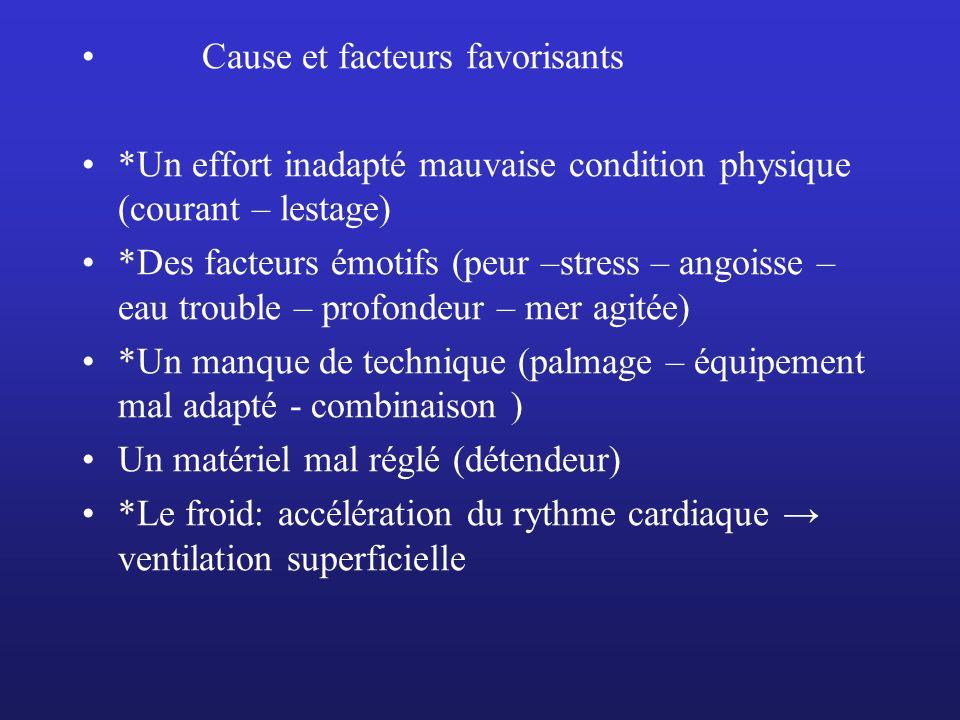 Cause et facteurs favorisants *Un effort inadapté mauvaise condition physique (courant – lestage) *Des facteurs émotifs (peur –stress – angoisse – eau