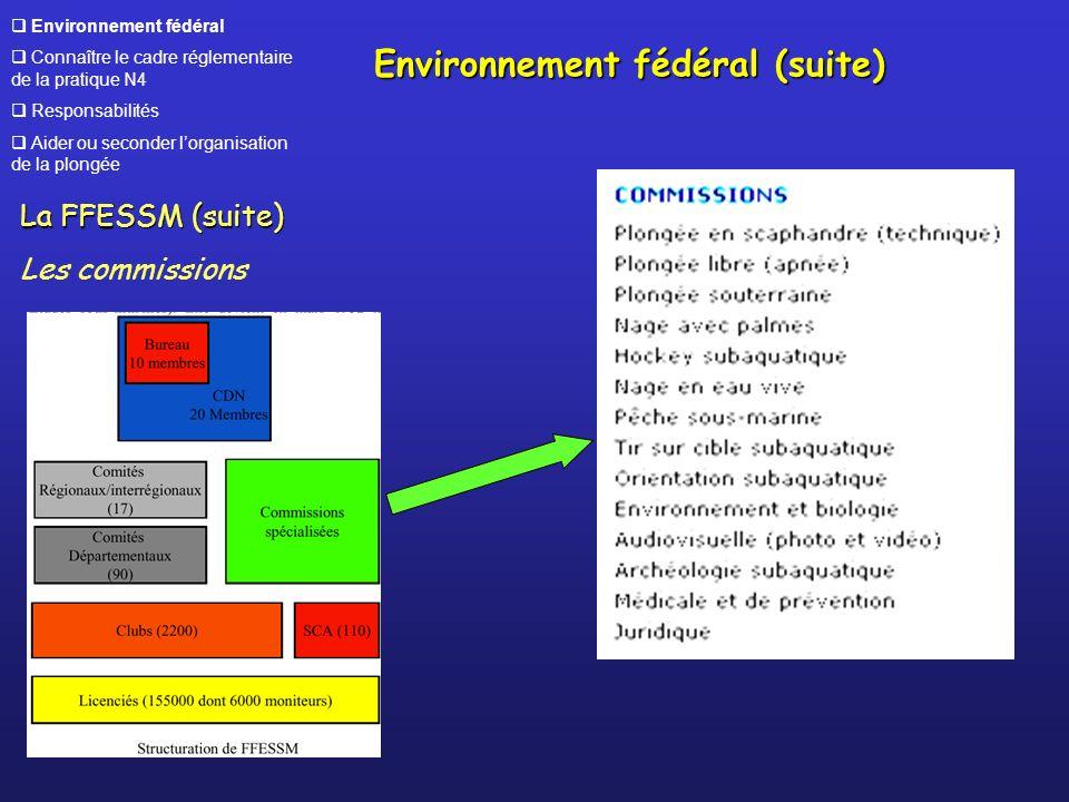 Environnement fédéral Connaître le cadre réglementaire de la pratique N4 Responsabilités Aider ou seconder lorganisation de la plongée Environnement f