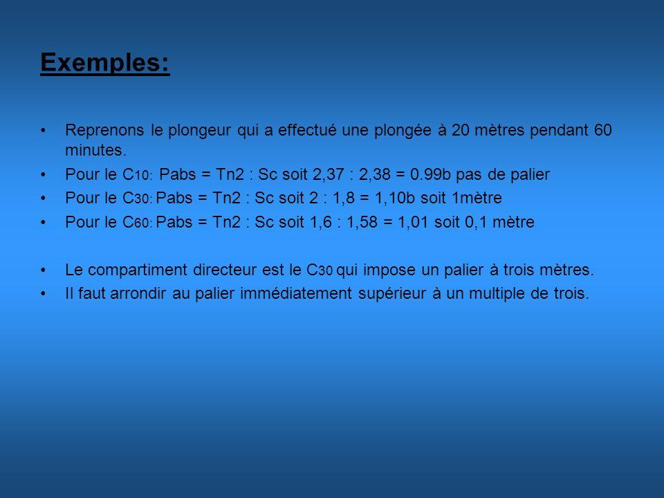 Exemples: Reprenons le plongeur qui a effectué une plongée à 20 mètres pendant 60 minutes. Pour le C 10: Pabs = Tn2 : Sc soit 2,37 : 2,38 = 0.99b pas