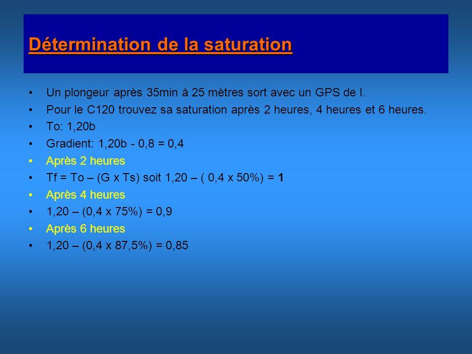 Détermination de la saturation Un plongeur après 35min à 25 mètres sort avec un GPS de I. Pour le C120 trouvez sa saturation après 2 heures, 4 heures