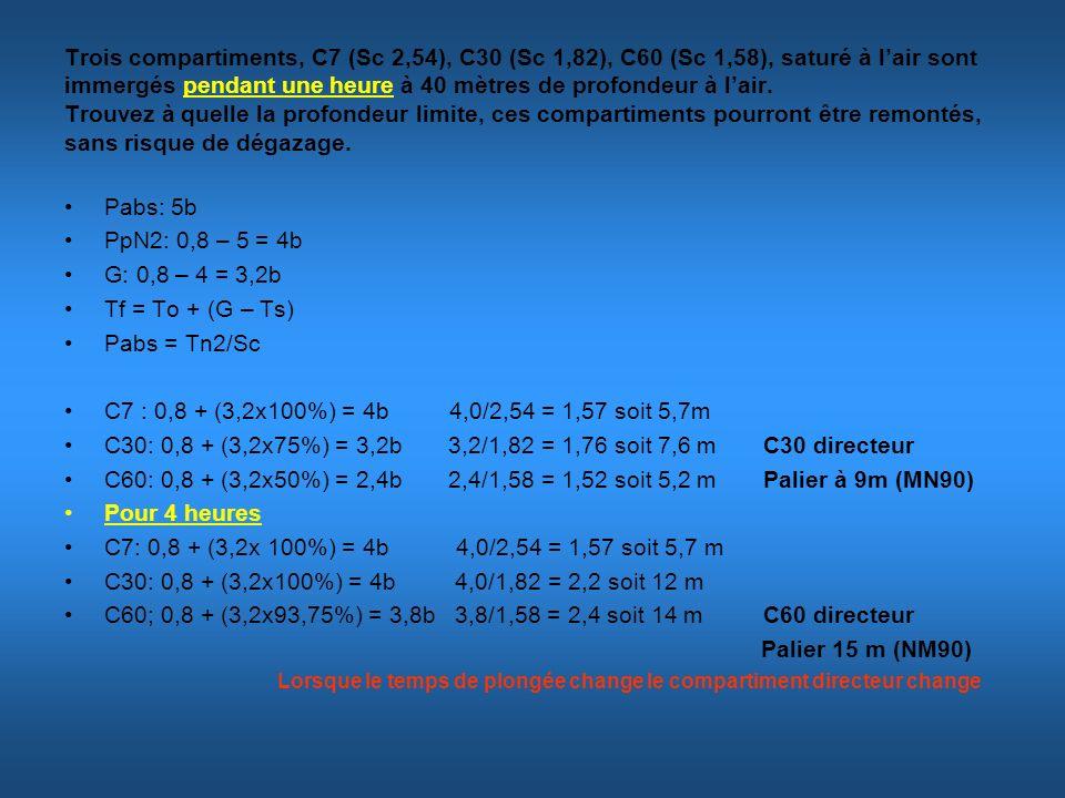 Trois compartiments, C7 (Sc 2,54), C30 (Sc 1,82), C60 (Sc 1,58), saturé à lair sont immergés pendant une heure à 40 mètres de profondeur à lair. Trouv