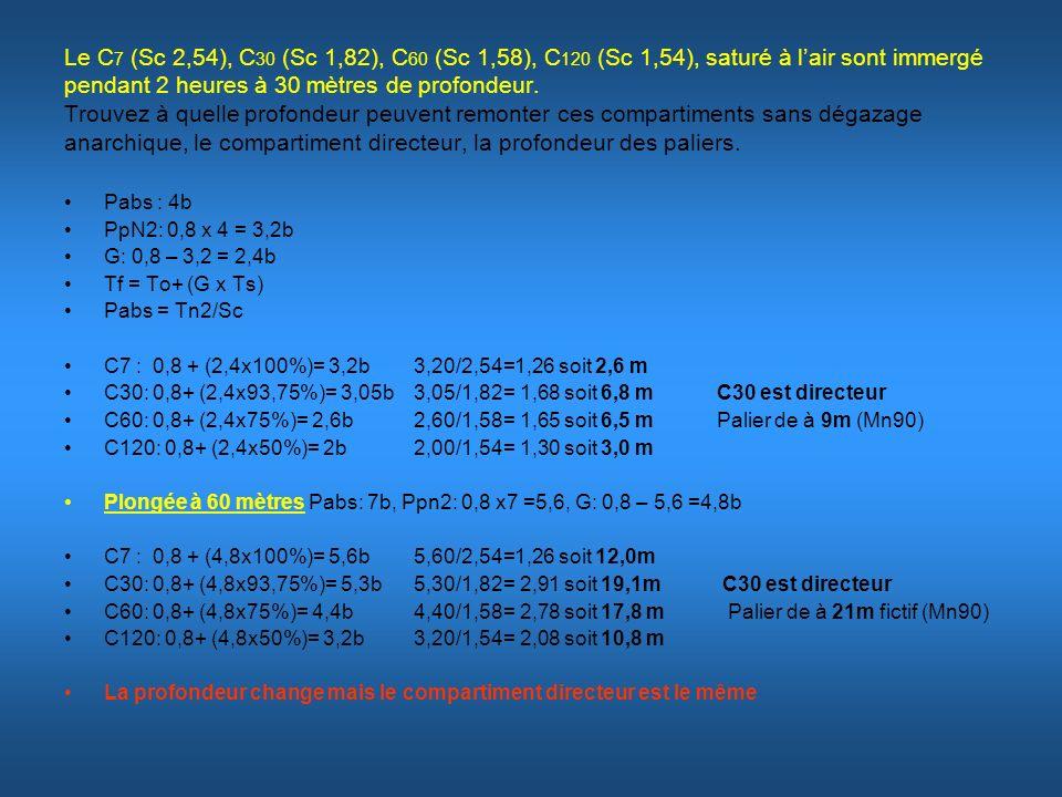 Le C 7 (Sc 2,54), C 30 (Sc 1,82), C 60 (Sc 1,58), C 120 (Sc 1,54), saturé à lair sont immergé pendant 2 heures à 30 mètres de profondeur. Trouvez à qu