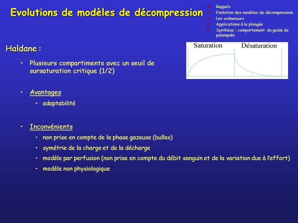 Evolutions de modèles de décompression Haldane : Plusieurs compartiments avec un seuil de sursaturation critique (1/2) Rappels Evolution des modèles d