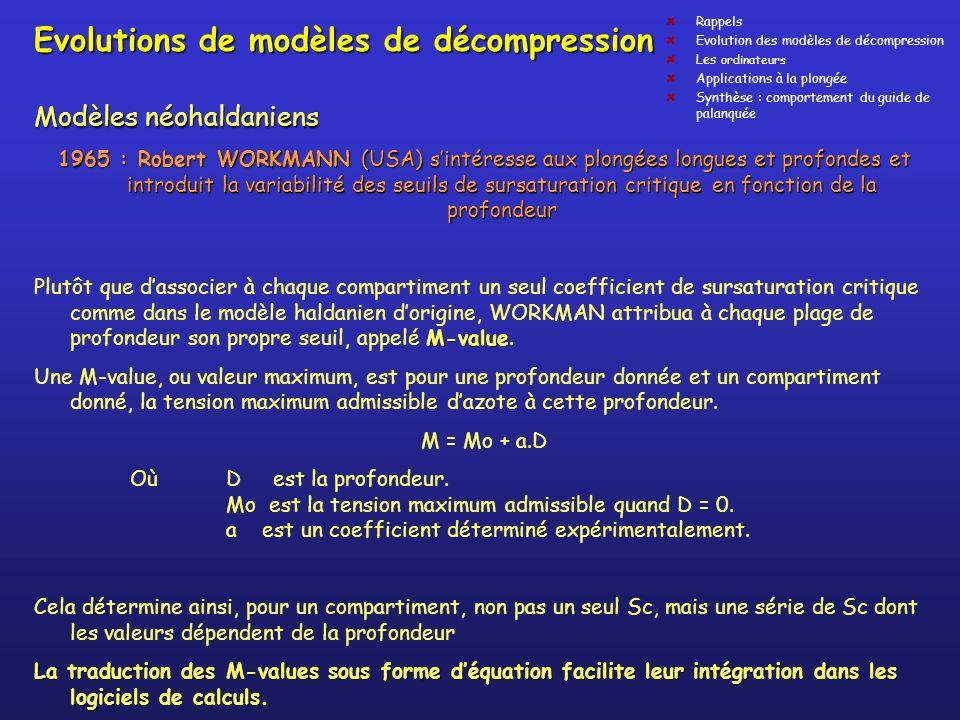 Evolutions de modèles de décompression Modèles néohaldaniens 1965 : Robert WORKMANN (USA) sintéresse aux plongées longues et profondes et introduit la