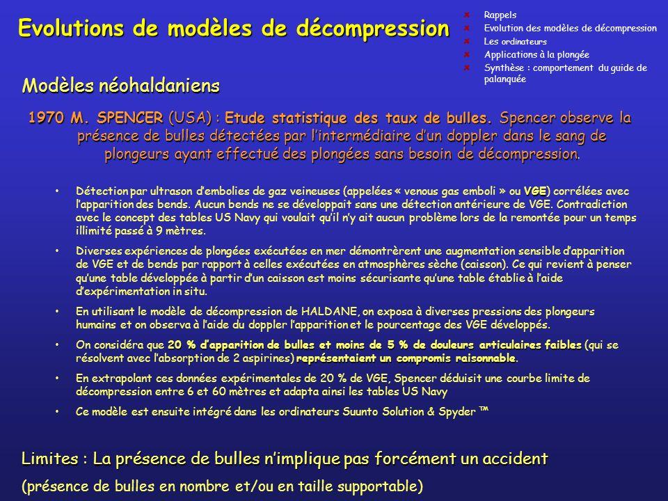 Evolutions de modèles de décompression Modèles néohaldaniens 1970 M. SPENCER (USA) : Etude statistique des taux de bulles. Spencer observe la présence