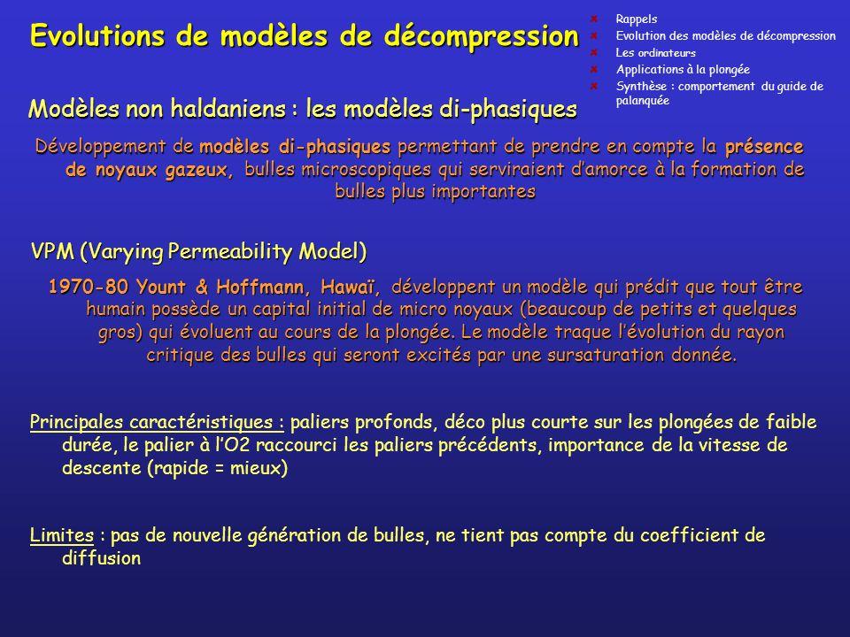 Evolutions de modèles de décompression VPM (Varying Permeability Model) 1970-80 Yount & Hoffmann, Hawaï, développent un modèle qui prédit que tout êtr