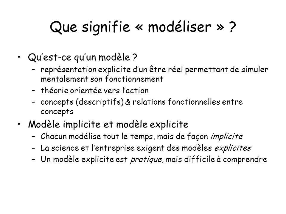 Que signifie « modéliser » ? Quest-ce quun modèle ? –représentation explicite dun être réel permettant de simuler mentalement son fonctionnement –théo