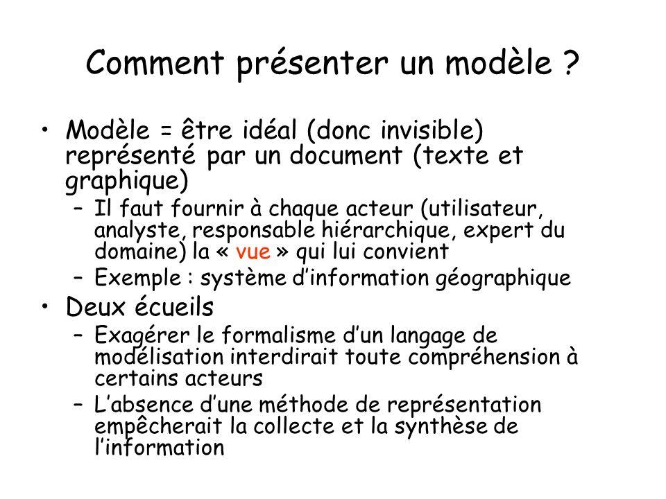 Comment présenter un modèle ? Modèle = être idéal (donc invisible) représenté par un document (texte et graphique) –Il faut fournir à chaque acteur (u