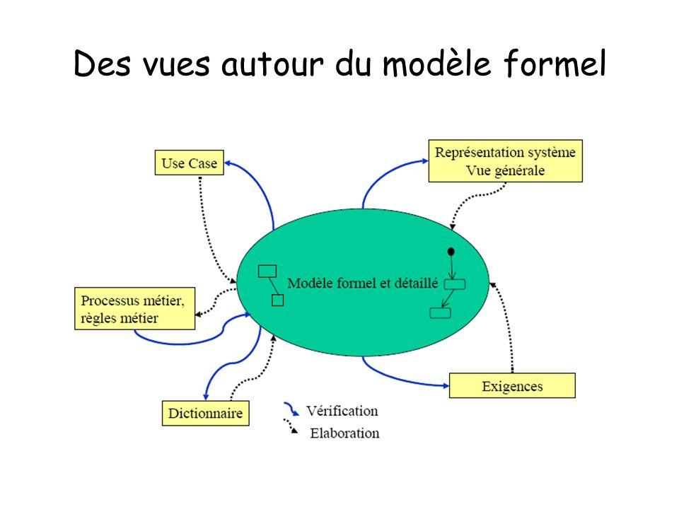 Des vues autour du modèle formel