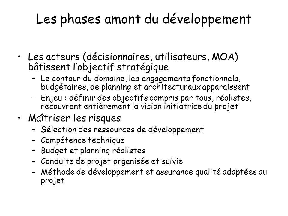 Les phases amont du développement Les acteurs (décisionnaires, utilisateurs, MOA) bâtissent lobjectif stratégique –Le contour du domaine, les engagements fonctionnels, budgétaires, de planning et architecturaux apparaissent –Enjeu : définir des objectifs compris par tous, réalistes, recouvrant entièrement la vision initiatrice du projet Maîtriser les risques –Sélection des ressources de développement –Compétence technique –Budget et planning réalistes –Conduite de projet organisée et suivie –Méthode de développement et assurance qualité adaptées au projet