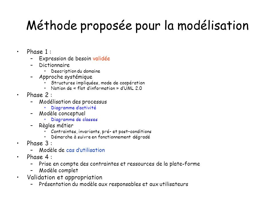 Méthode proposée pour la modélisation Phase 1 : –Expression de besoin validée –Dictionnaire Description du domaine –Approche systémique Structures impliquées, mode de coopération Notion de « flot dinformation » dUML 2.0 Phase 2 : –Modélisation des processus Diagramme dactivité –Modèle conceptuel Diagramme de classes –Règles métier Contraintes, invariants, pré- et post-conditions Démarche à suivre en fonctionnement dégradé Phase 3 : –Modèle de cas dutilisation Phase 4 : –Prise en compte des contraintes et ressources de la plate-forme –Modèle complet Validation et appropriation –Présentation du modèle aux responsables et aux utilisateurs