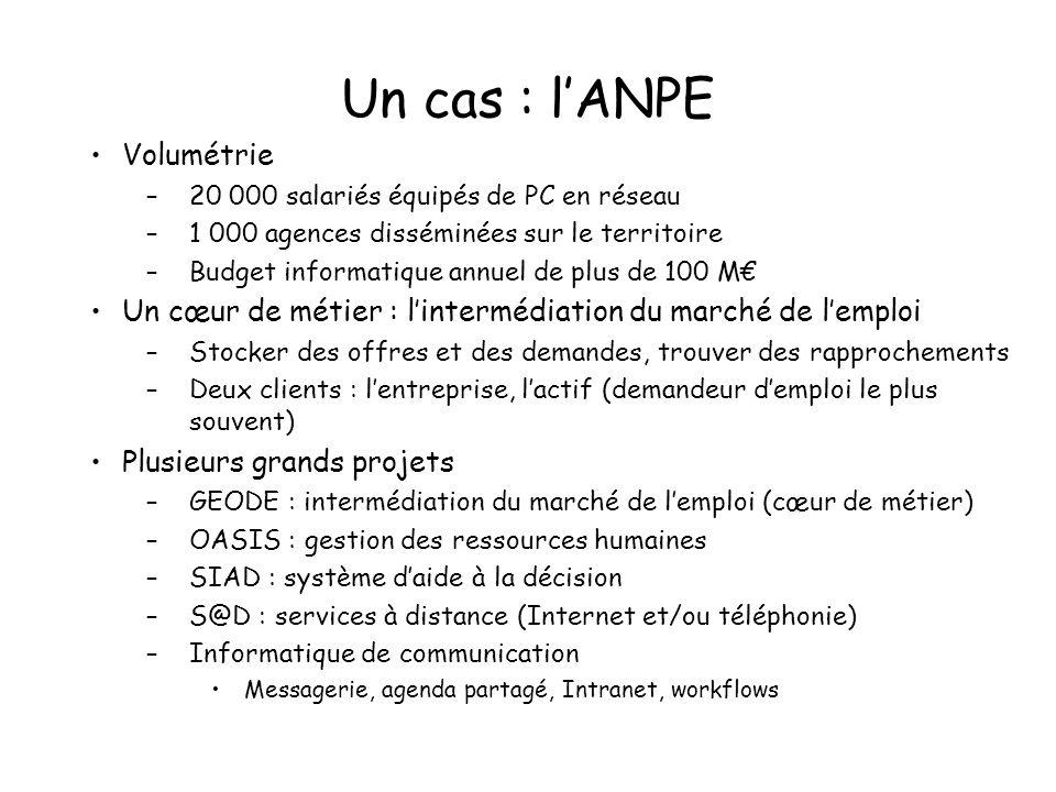 Un cas : lANPE Volumétrie –20 000 salariés équipés de PC en réseau –1 000 agences disséminées sur le territoire –Budget informatique annuel de plus de