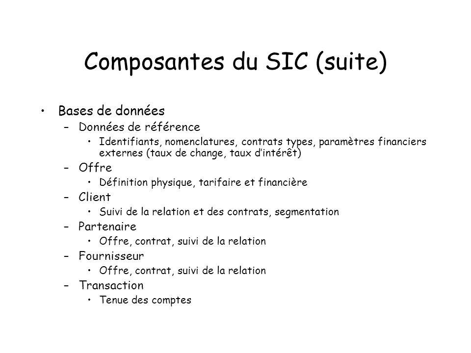 Composantes du SIC (suite) Bases de données –Données de référence Identifiants, nomenclatures, contrats types, paramètres financiers externes (taux de