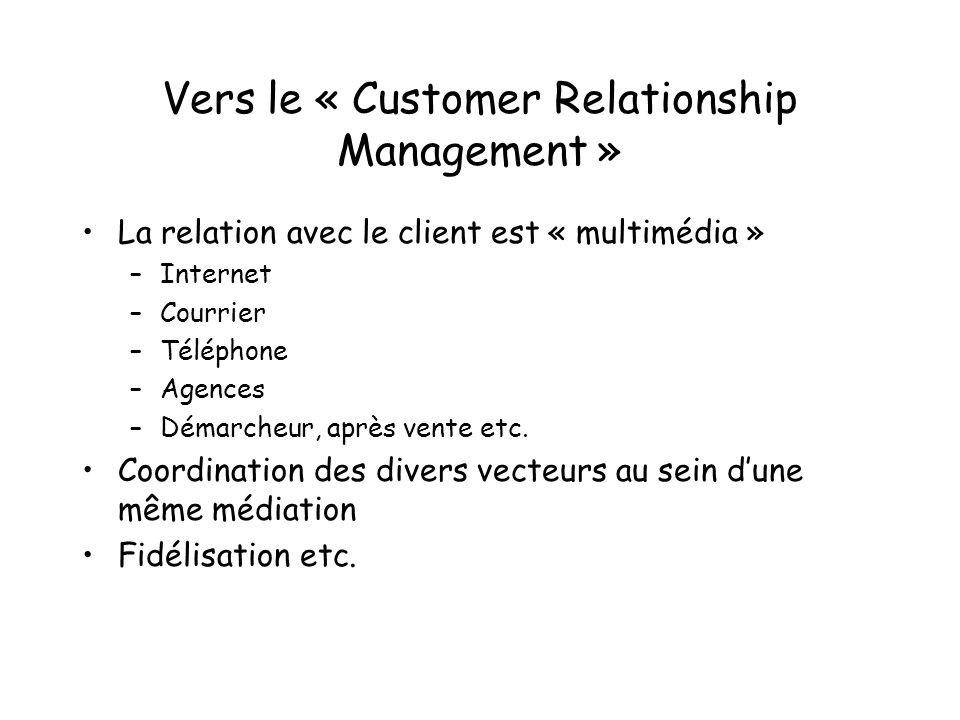 Vers le « Customer Relationship Management » La relation avec le client est « multimédia » –Internet –Courrier –Téléphone –Agences –Démarcheur, après