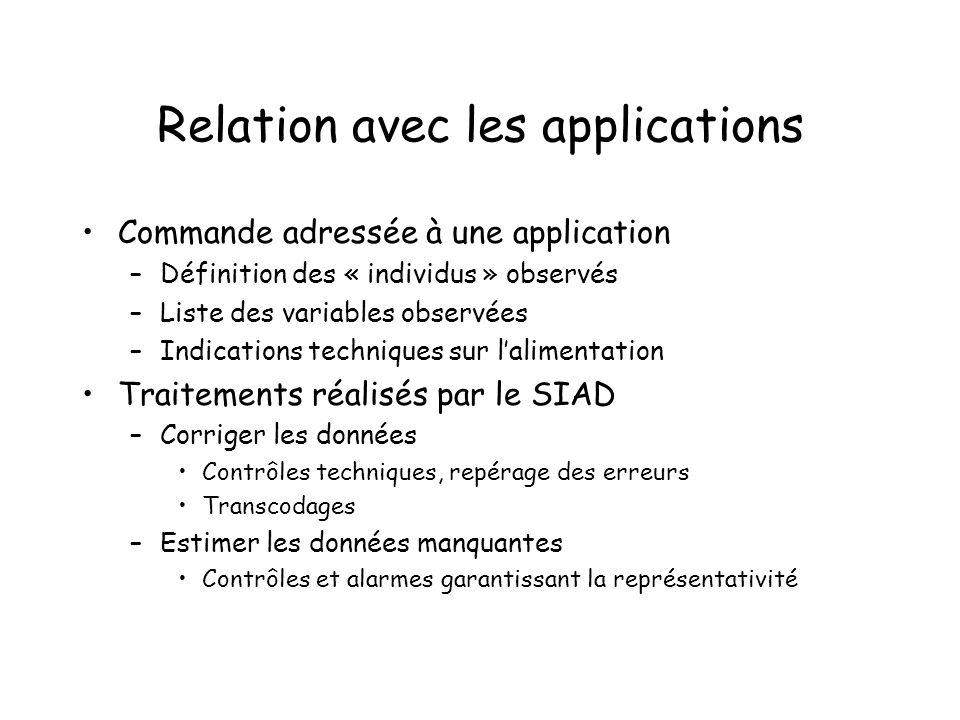 Relation avec les applications Commande adressée à une application –Définition des « individus » observés –Liste des variables observées –Indications