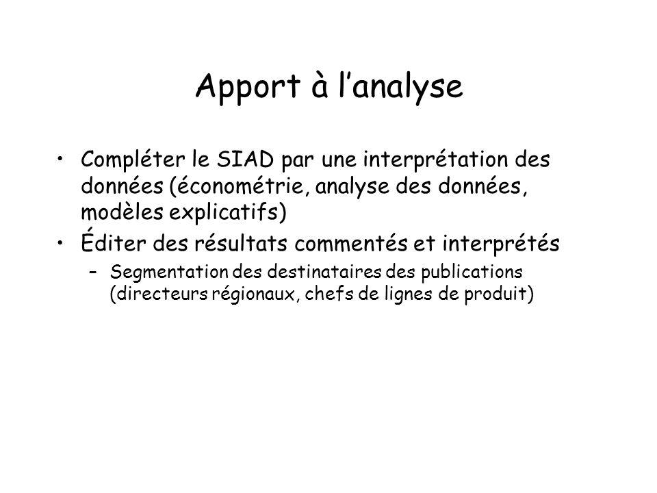 Apport à lanalyse Compléter le SIAD par une interprétation des données (économétrie, analyse des données, modèles explicatifs) Éditer des résultats co