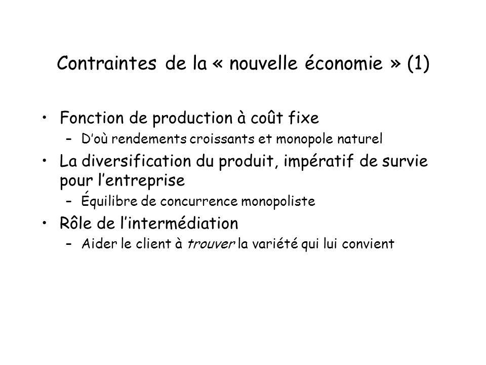 Contraintes de la « nouvelle économie » (1) Fonction de production à coût fixe –Doù rendements croissants et monopole naturel La diversification du pr