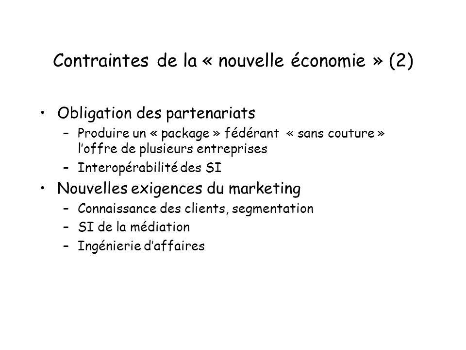 Contraintes de la « nouvelle économie » (2) Obligation des partenariats –Produire un « package » fédérant « sans couture » loffre de plusieurs entrepr