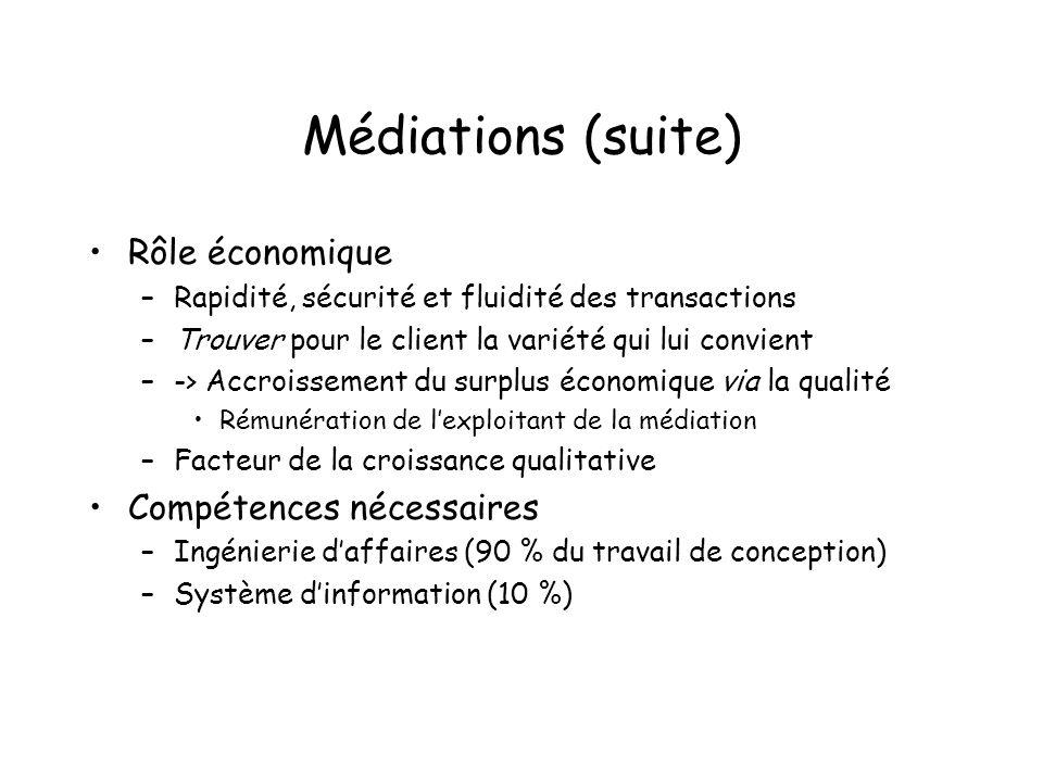 Médiations (suite) Rôle économique –Rapidité, sécurité et fluidité des transactions –Trouver pour le client la variété qui lui convient –-> Accroissem