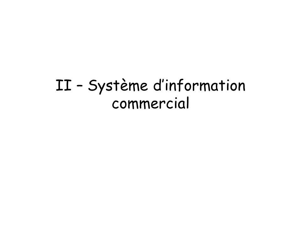 II – Système dinformation commercial