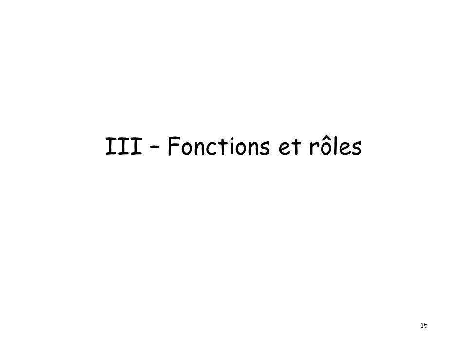 15 III – Fonctions et rôles