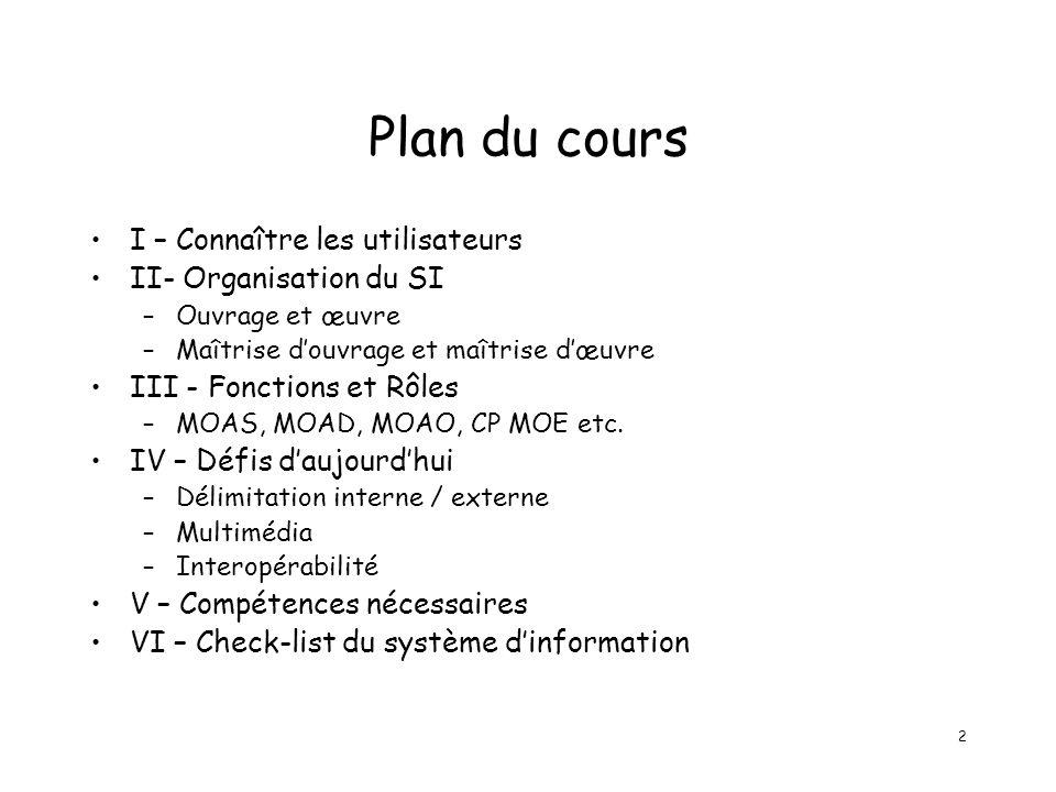 2 Plan du cours I – Connaître les utilisateurs II- Organisation du SI –Ouvrage et œuvre –Maîtrise douvrage et maîtrise dœuvre III - Fonctions et Rôles –MOAS, MOAD, MOAO, CP MOE etc.
