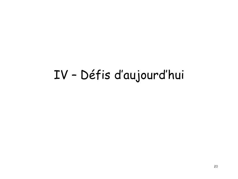 20 IV – Défis daujourdhui