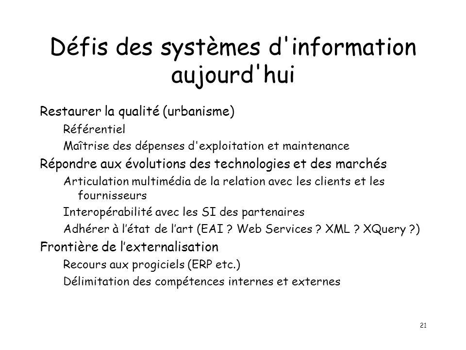 21 Défis des systèmes d'information aujourd'hui Restaurer la qualité (urbanisme) Référentiel Maîtrise des dépenses d'exploitation et maintenance Répon