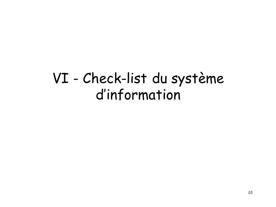28 VI - Check-list du système dinformation