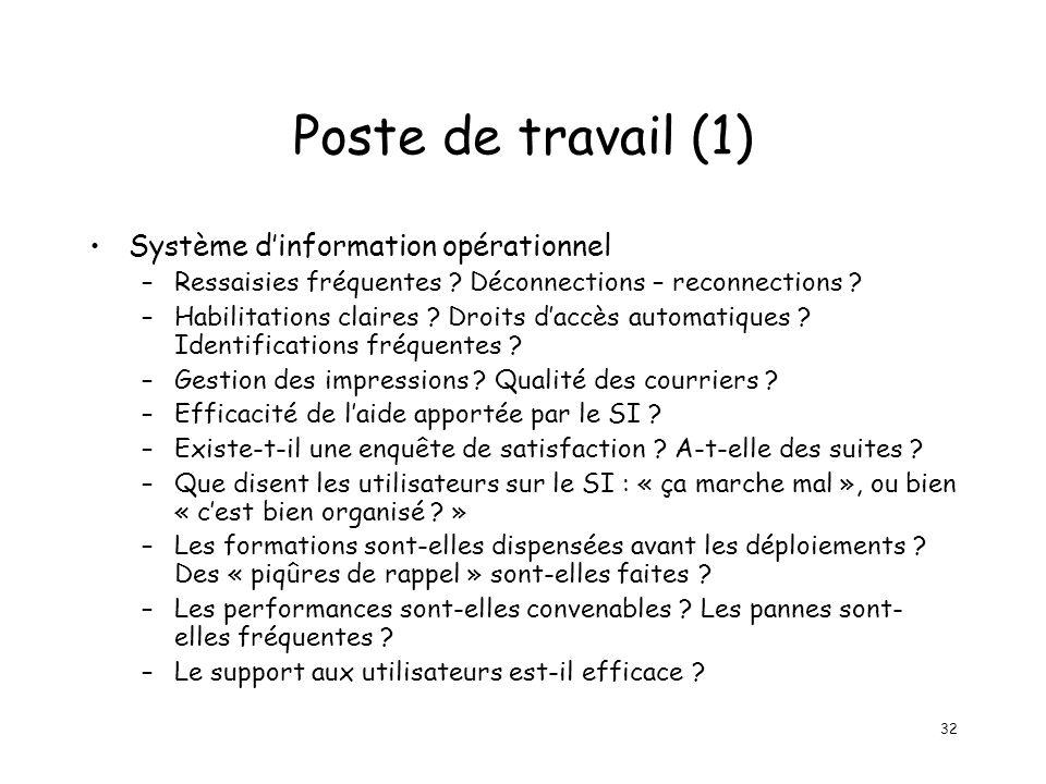 32 Poste de travail (1) Système dinformation opérationnel –Ressaisies fréquentes .