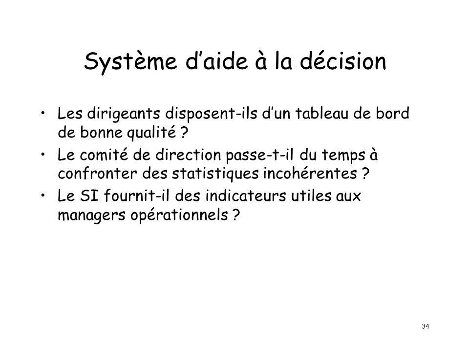 34 Système daide à la décision Les dirigeants disposent-ils dun tableau de bord de bonne qualité ? Le comité de direction passe-t-il du temps à confro