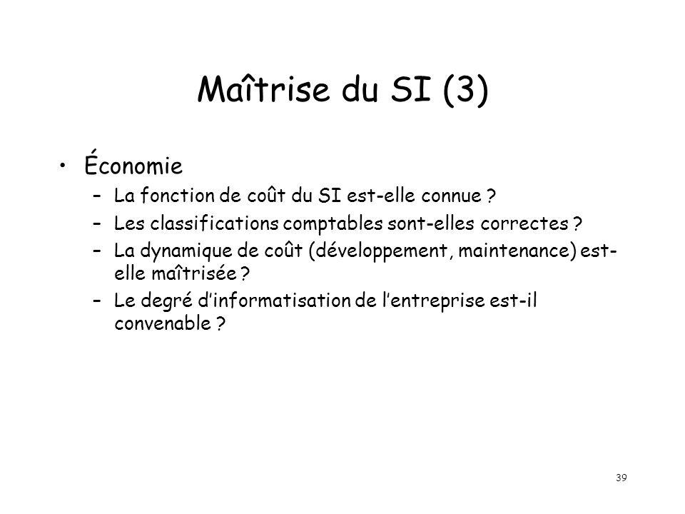 39 Maîtrise du SI (3) Économie –La fonction de coût du SI est-elle connue ? –Les classifications comptables sont-elles correctes ? –La dynamique de co