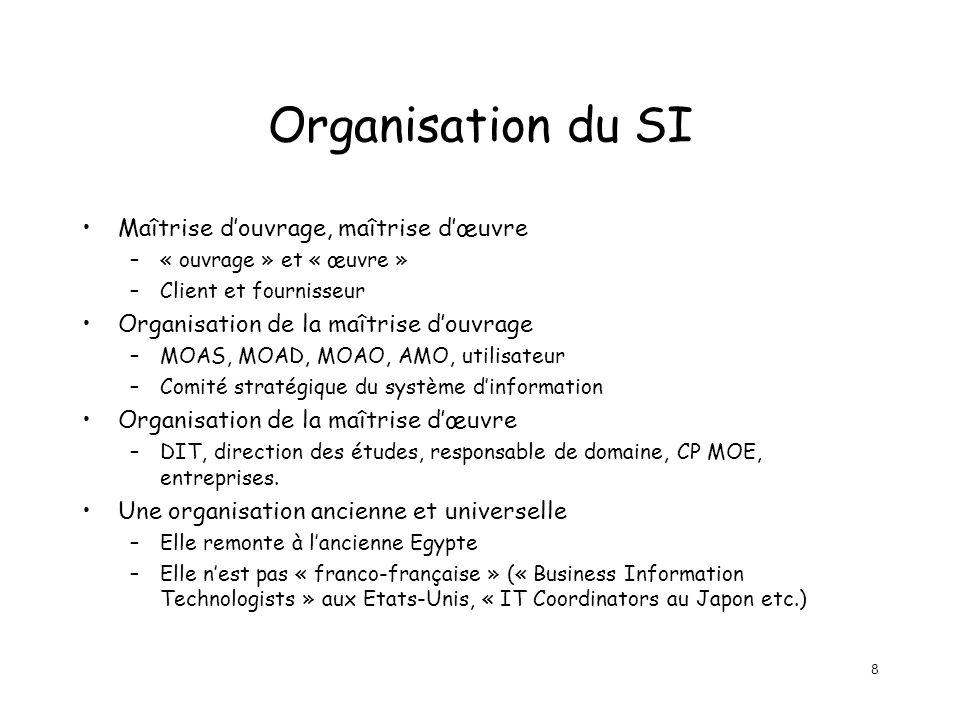 8 Organisation du SI Maîtrise douvrage, maîtrise dœuvre –« ouvrage » et « œuvre » –Client et fournisseur Organisation de la maîtrise douvrage –MOAS, M