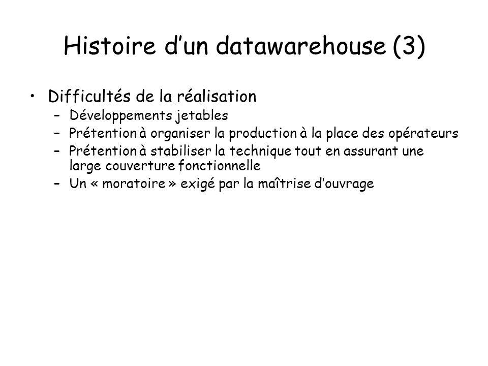 Histoire dun datawarehouse (3) Difficultés de la réalisation –Développements jetables –Prétention à organiser la production à la place des opérateurs –Prétention à stabiliser la technique tout en assurant une large couverture fonctionnelle –Un « moratoire » exigé par la maîtrise douvrage