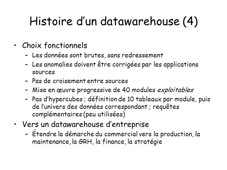 Histoire dun datawarehouse (4) Choix fonctionnels –Les données sont brutes, sans redressement –Les anomalies doivent être corrigées par les applications sources –Pas de croisement entre sources –Mise en œuvre progressive de 40 modules exploitables –Pas dhypercubes ; définition de 10 tableaux par module, puis de lunivers des données correspondant ; requêtes complémentaires (peu utilisées) Vers un datawarehouse dentreprise –Étendre la démarche du commercial vers la production, la maintenance, la GRH, la finance, la stratégie