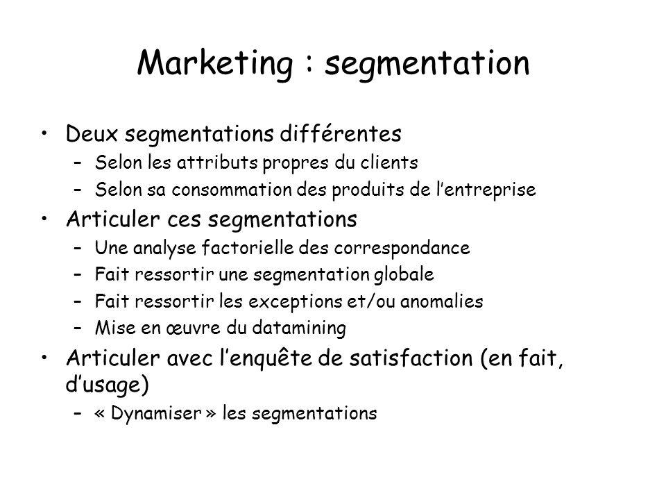Marketing : segmentation Deux segmentations différentes –Selon les attributs propres du clients –Selon sa consommation des produits de lentreprise Articuler ces segmentations –Une analyse factorielle des correspondance –Fait ressortir une segmentation globale –Fait ressortir les exceptions et/ou anomalies –Mise en œuvre du datamining Articuler avec lenquête de satisfaction (en fait, dusage) –« Dynamiser » les segmentations